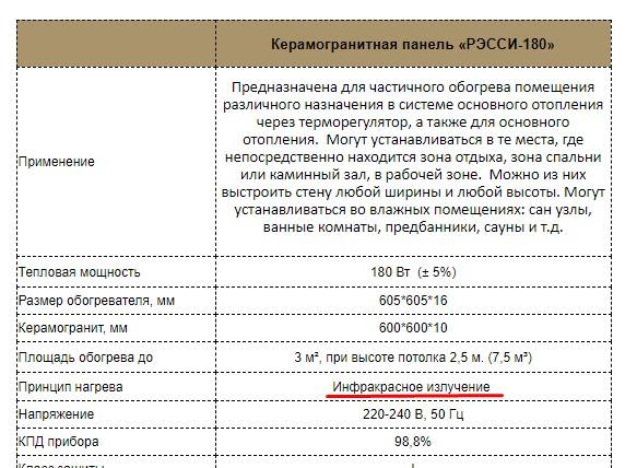 Характеристики панелей Рэсси: скриншот сайта ressy-ural