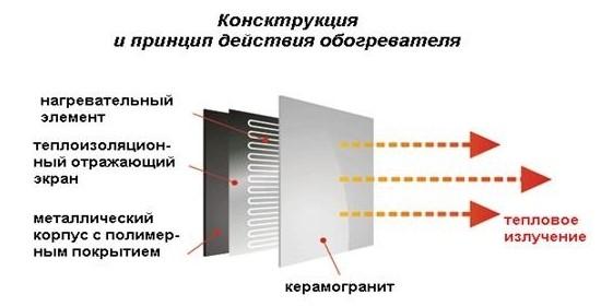 Описание конструкции: скриншот сайта ressy-ural
