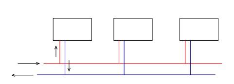 Двухтрубная система