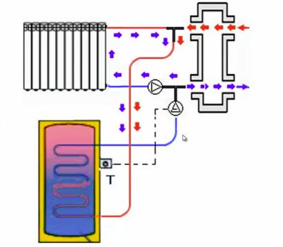 Схема обвязки без обратных клапанов