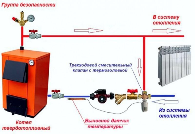 Обвязка твердотопливного котла с трехходовым клапаном