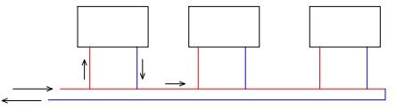 Однотрубная горизонтальная система