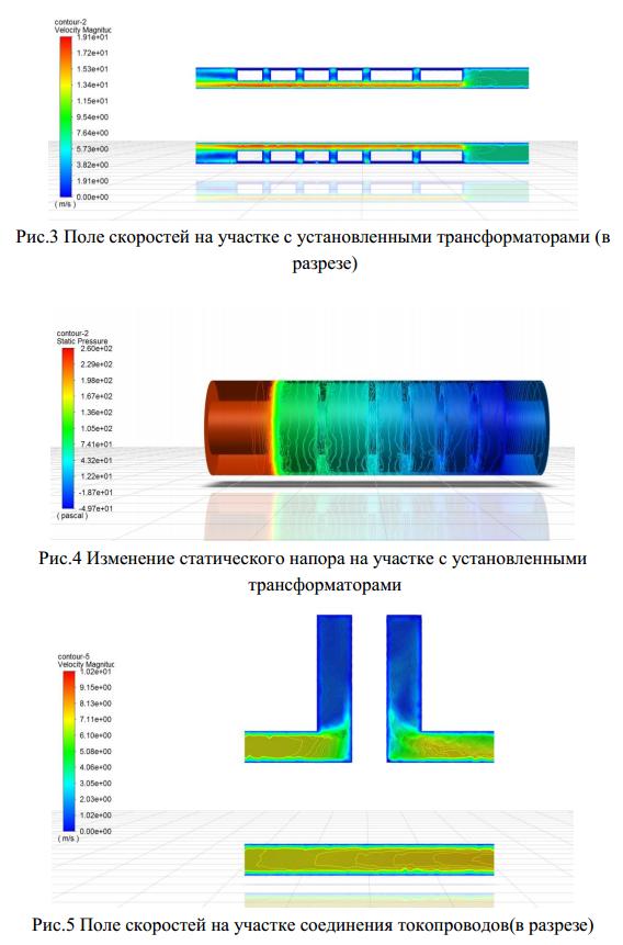 Расчет канала воздушного охлаждения токопровода ГРЭС методом цифрового моделирования