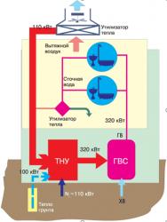 Концепция Энергоэффективный дом