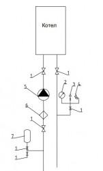 Схемы обвязки котлов отопления для частного дома